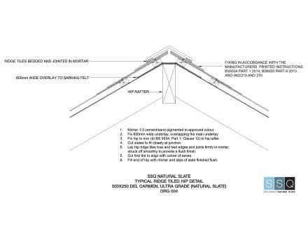 Typical Ridge Tiled hip Detail